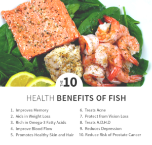 Benefits of eating fish