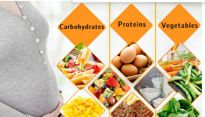 low fat diet during pregnancy