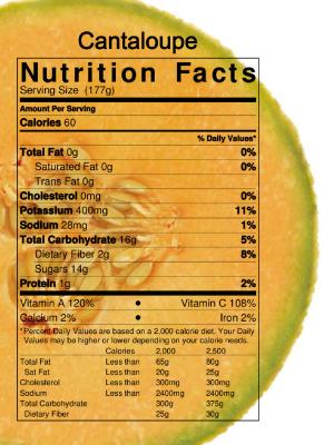 Cantaloupe nutrition fact