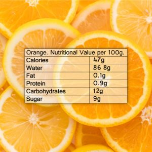 Nutritional facts of an orange